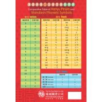 漢語拼音‧注音符號對照表(一般版)